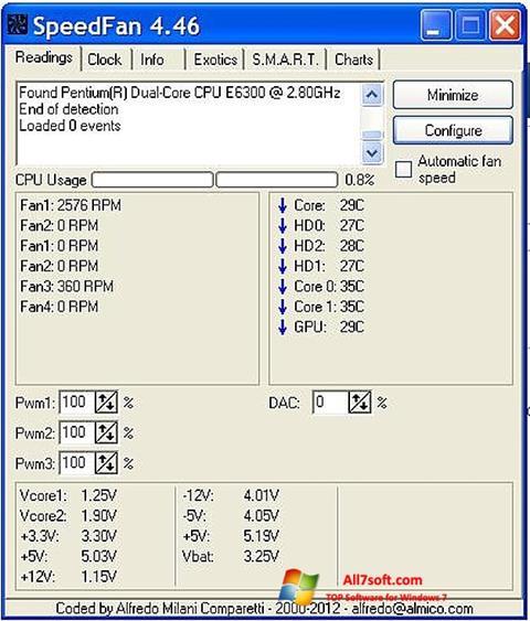 Ekrānuzņēmums SpeedFan Windows 7